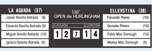 victoire Ellerstina a Hurlingham