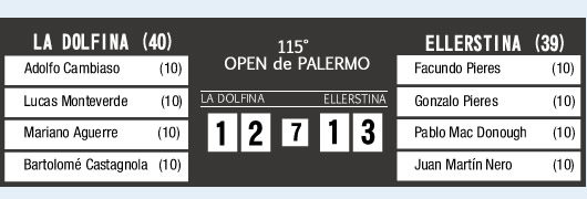 Open Palermo 2008