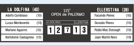 Open Palermo 2008