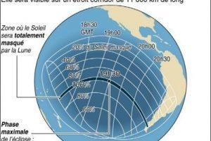 parcours de eclipse du soleil