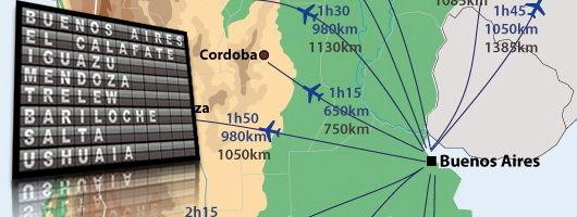 voyage argentine destinations
